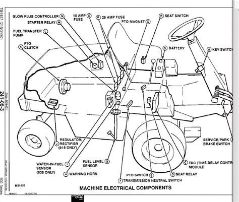 diagrams 709924 deere x300 pto wiring diagram x300