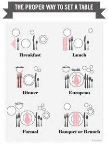 How To Set The Table by 25 Best Ideas About Table Settings On Pinterest Dinner