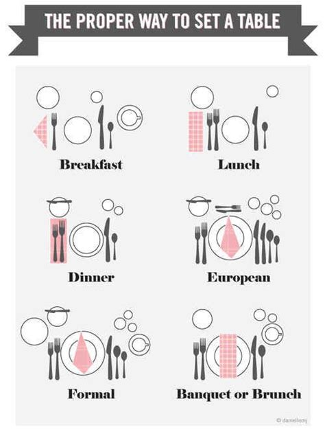 how to properly set a table best 25 table settings ideas on pinterest table place