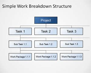 wbs diagram template free simple work breakdown structure diagram for powerpoint