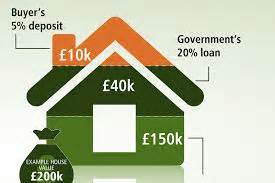government subsidized housing loans government subsidized housing loans help for help to buy pocket