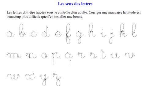 Sens De Une Lettre De Cachet Sdp Troubles Neurovisuels Et Dys 187 Cahier D 233 Criture