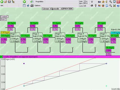 diagramme ternaire logiciel gratuit sommaire azprocede simulation de proc 233 d 233 s temps r 233 el sur pc