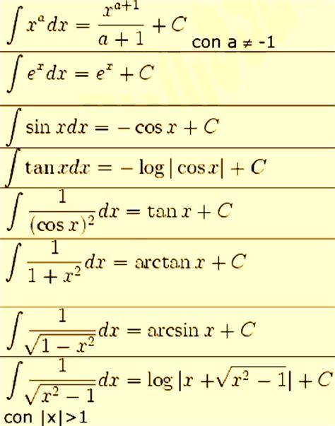 tavola integrali notevoli book di matematica di petracca francesco classe 5ia