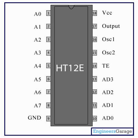 Single Garage by Ht12e Encoder Ic Ht12e Datasheet Pin Diagram Amp Description