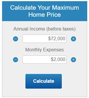 estimate house payment best mortgage payment calculators 6 tips to find top calculators to estimate calculate