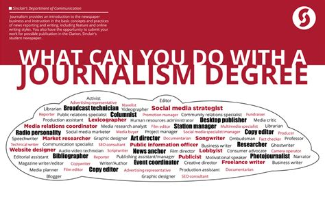 Journalism Degree what can you do with a journalism degree
