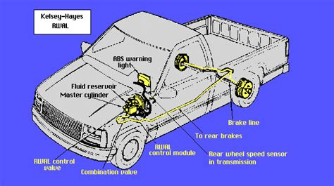 repair anti lock braking 1992 ford f series auto manual valve anti lock brake system