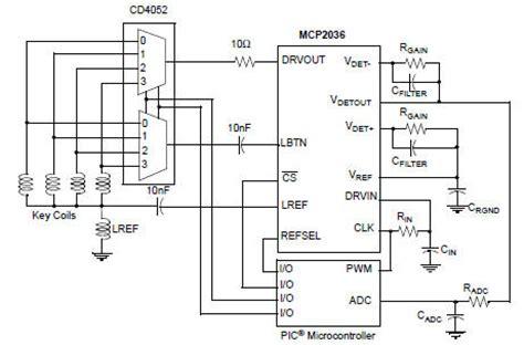 inductive sensor design inductive sensor