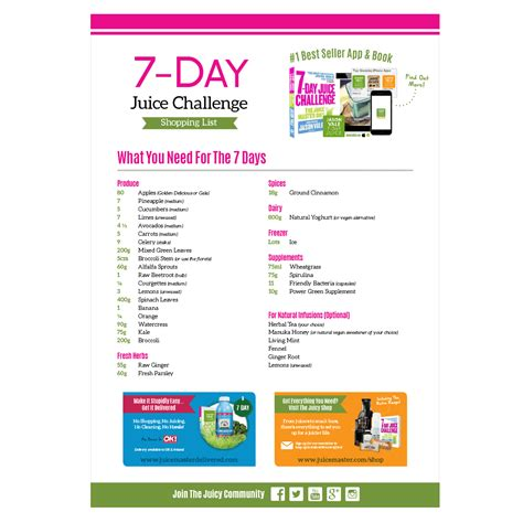 Genesis 7 Day Detox Results by 7 Day Juice Challenge Shopping List Juice Master