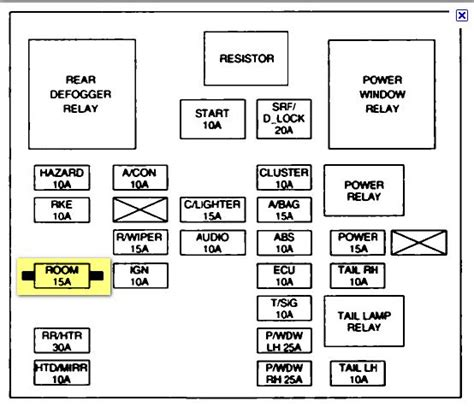 Dashboard Light Fuse by Kia 3 5 Fuse Box Get Free Image About Wiring Diagram