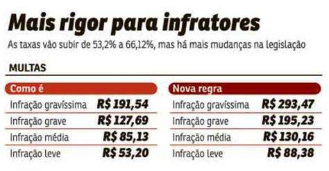 valores multas multas de tr 226 nsito mais caras a partir de novembro
