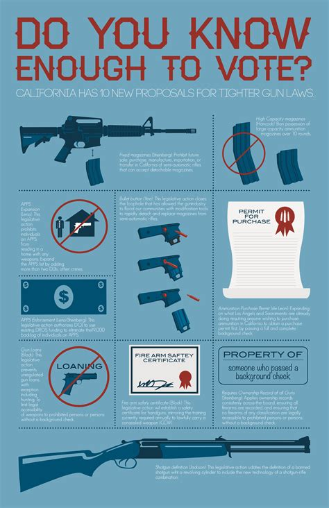 California Firearm Background Check 7 Year Rule Background Check Background Ideas