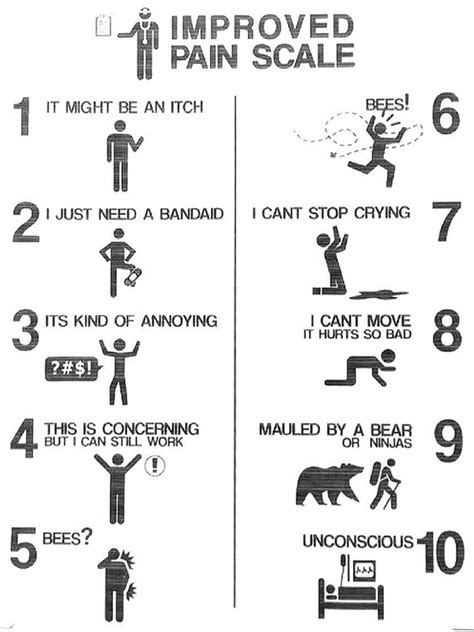 tattoo pain scale 1 to 10 on a scale of 1 10 how bad is the pain