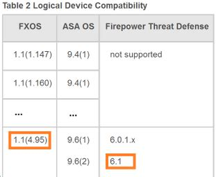 cisco firepower threat defense ftd configuration and troubleshooting best practices for the next generation firewall ngfw next generation networking technology security books installing and upgrading firepower threat defense on