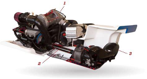 jet ski vs jet boat scarab jet boats key advantages engines