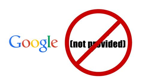 not provided not provided keyword strategies leapup marketing