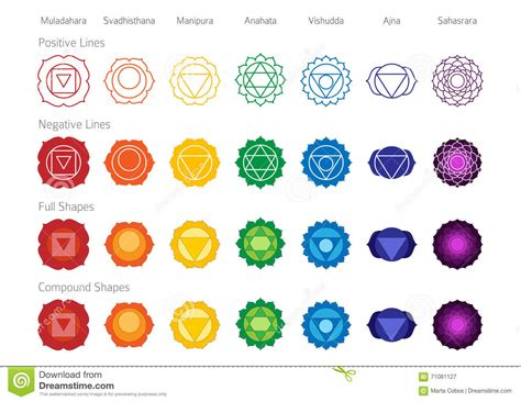 color symbolism for svg and css color names in shades of chakras vector set cartoon vector cartoondealer com