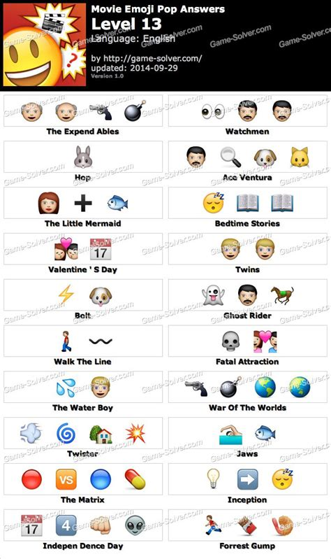 film emoji quiz level 220 movie emoji pop level 13 game solver
