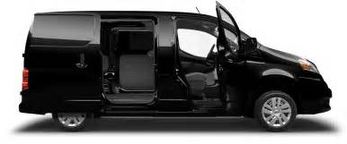 Ideal Nissan Ideal Nissan For Car Decoration Ideas With Nissan