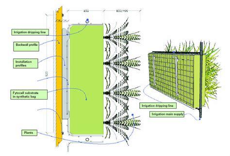 Vertical Gardens Construction Bespoke Wall Diagram Fytogreen