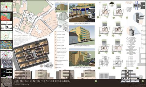 free online architectural design software
