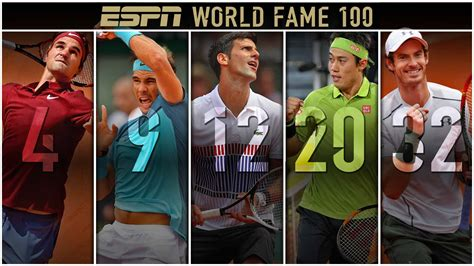 espns world fame 100 federer nadal in top 10 of espn s world fame list south