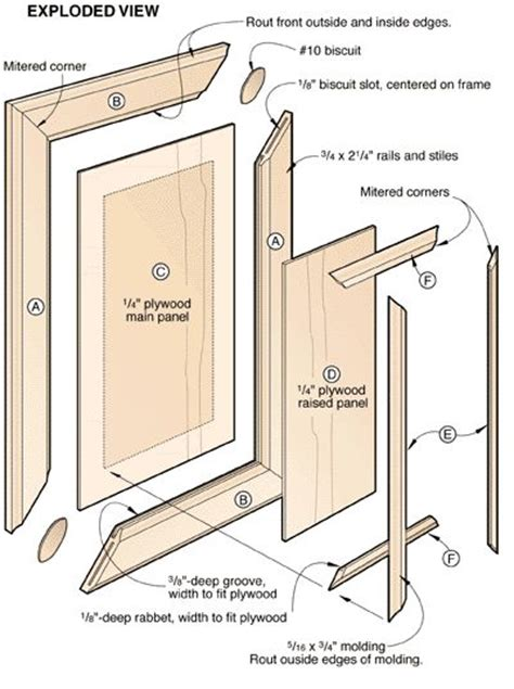 how to make a raised panel cabinet door 25 best ideas about raised panel doors on diy 4 panel doors 4 panel doors and how
