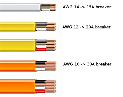 conversion table the american wire awg and metric