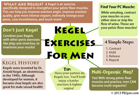 how to a penis exercises against erectile dysfunction how to do kegel exercises for men a definitive guide to