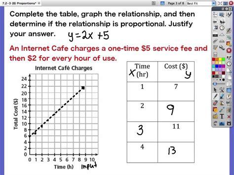 Proportional Relationship Worksheets 7th Grade by 12 Proportional And Nonproportional Relationships