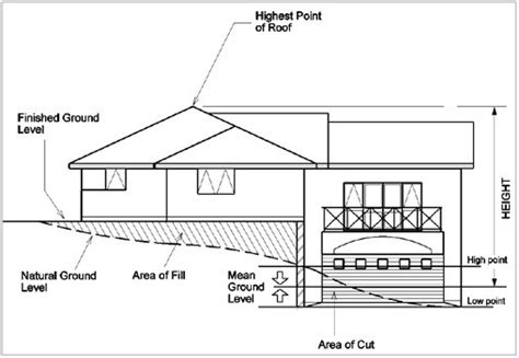how to level a house natural ground level planning compliance