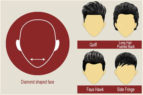 face shapes and hairstyles to match matching men s haircuts for different face shapes