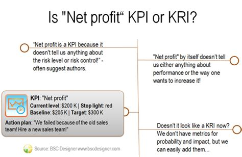 sales team kpi template key risk indicators scorecard and template