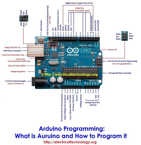 tutorial arduino programming 290 best arduino projects images on pinterest arduino