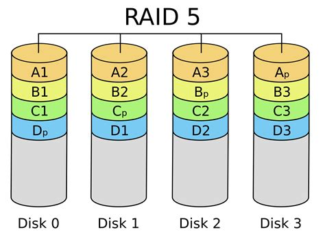 raid 5 data recovery recover data from damaged raid 5 array
