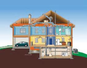 Energy Efficient Homes by Mini Money Challenge Wrestle More Money Out Of Your