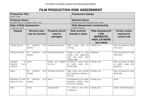 a2 advanced portfolio film production risk assessments