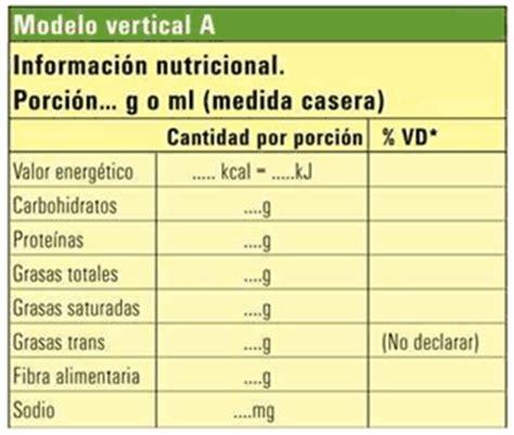 q proteinas tiene la yuca informacion nutricional 191 que hay que saber taringa