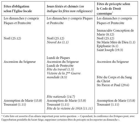 Calendrier Des Fetes Chretiennes Quel Sens Pour Les F 234 Tes Chr 233 Tiennes Cairn Info