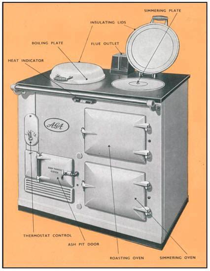 cucine aga prezzi cottura al forno