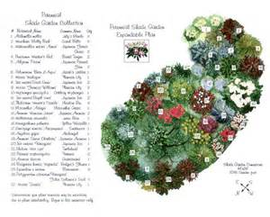 How To Plan A Flower Garden Layout Shade Garden Plans Garden