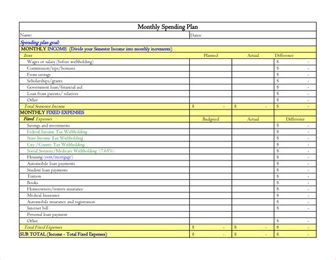 plan templates 7 spending plan template procedure template sle