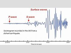Earthquakes and the scales that measure their intensity ... Seismograph Diagram