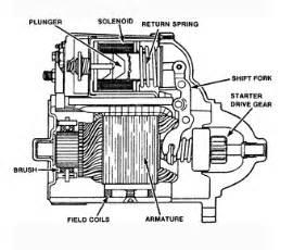 starter engine wow