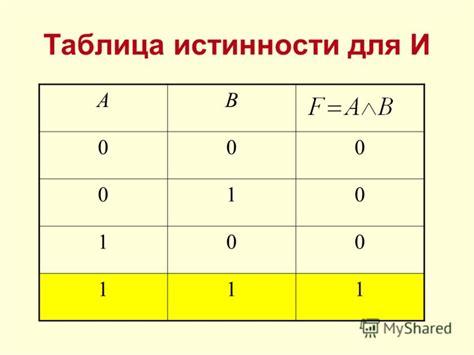 Таблица истинности для логической схемы с триггером