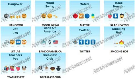 imagenes de guess the emoji level 1 emoji the guess level 20 answers apps answers net