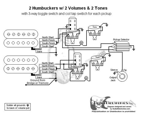 guitar wiring diagram 2 humbuckers 3 way toggle switch 2