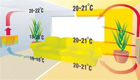 2 Len Boven Eettafel by Veiligheid Infrarood Warmtepanelen