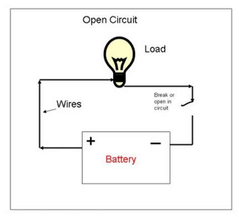 open and closed circuits for benchmark review 1 ms jeffcoat s 5th grade science class